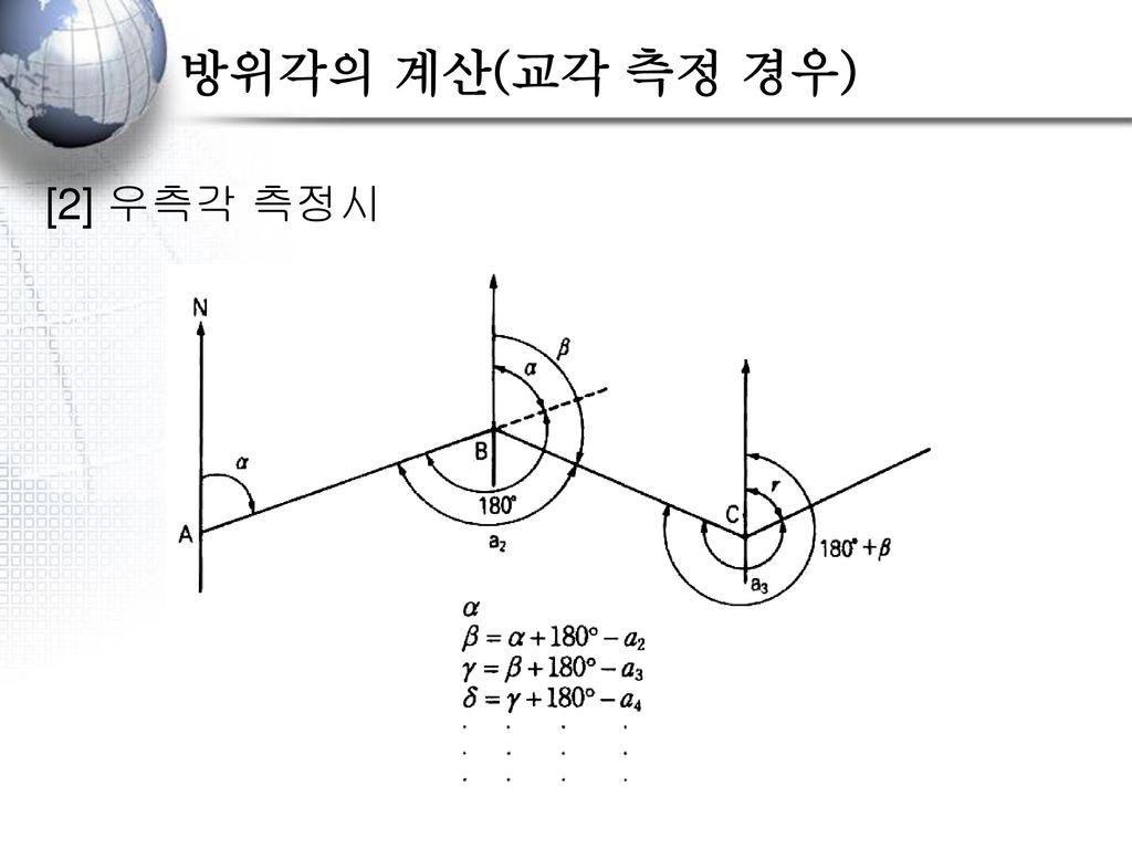 방위각의 계산(교각 측정 경우) [2] 우측각 측정시